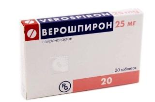 Препараты для лечения андрогенной алопеции