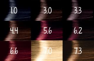 Что означают цифры на краске для волос