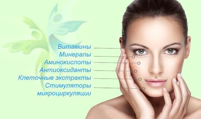 Инъекции витаминов
