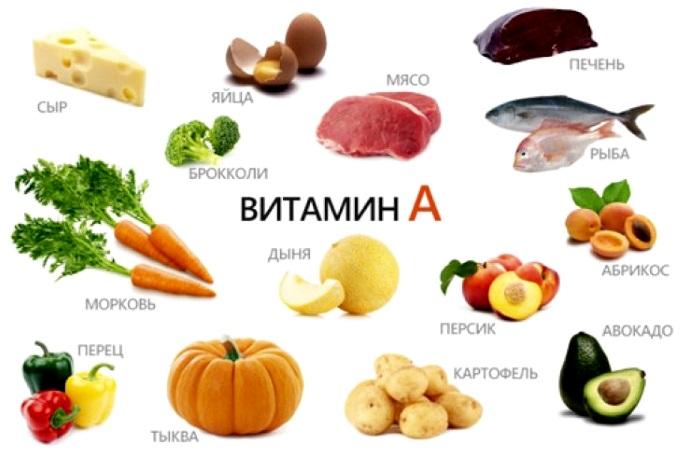 Применение витамина А для волос